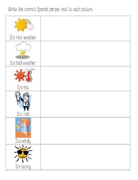 El Tiempo- Spanish Weather Vocabulary Introduction