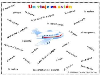 El aeropuerto  Un viaje en avión Vocabulario