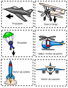 El aire, la aerodinámica y el vuelo (Air, Aerodynamics and Flight)