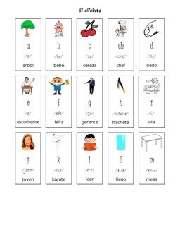 Spanish Alphabet Mnemonics