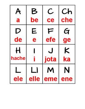 El alfabeto - Spanish Alphabet