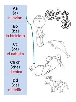 El alfabeto (Spanish Alphabet Chart) and Coloring Sheets