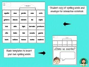 El alfabeto / Spanish Alphabet: ¿Cómo se escribe?