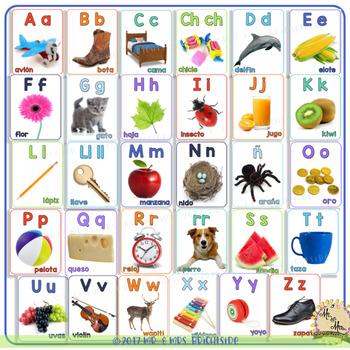 El alfabeto - Spanish Alphabet Posters