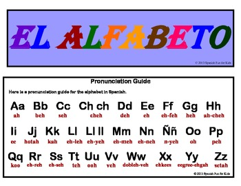 El alfabeto (the alphabet)