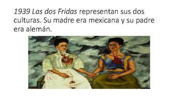 El arte de Frida Kahlo