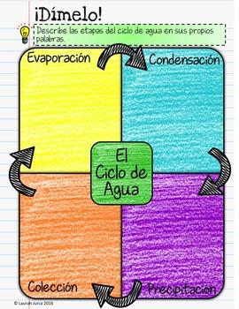 El Ciclo de Agua Cuaderno Digital: Bilingual Water Cycle for Google Drive®