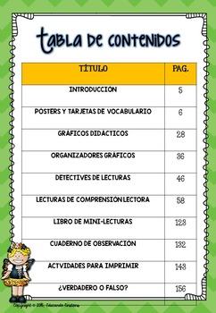 El ciclo de vida de las mariposas/ Butterfly Life Cycle in Spanish