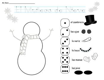 El cuerpo snowman