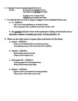 El futuro simple / Simple Future tense in Spanish