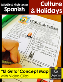 Mexican Independence Day - El Grito - Concept Map & Video Lesson