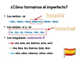 El imperfecto, Spanish imperfect tense PowerPoint