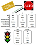 El imperfecto folleto. The imperfect tense in Spanish handout. Graphic organizer