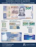 El nuevo billete de $500 (México)
