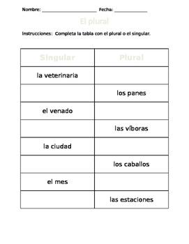 El plural - una tabla
