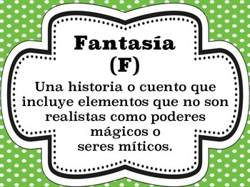 Fiction Genres Posters in Spanish / Subgéneros de literatura ficticia
