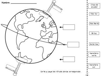 El Ártico y el Antártico