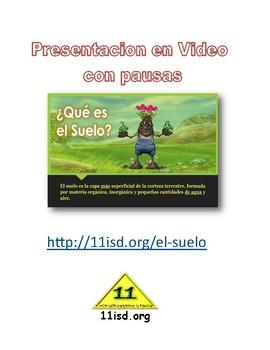 El suelo (video)