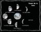 Montessori El sistem solar (the solar system)