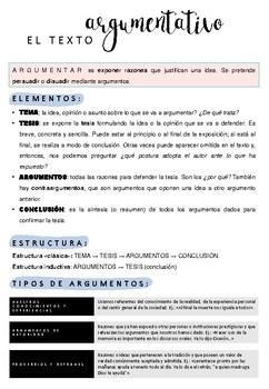 El texto argumentativo. Teoría