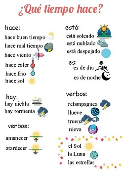 El tiempo Spanish Weather Poster with Handouts