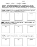El tiempo: Weather in Spanish Reading Activity