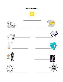 El tiempo - the weather