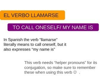 El verbo llamarse / My name is / To call oneself