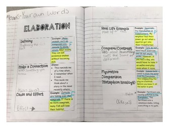 Types of Elaboration w/ Examples Glue in Writing Journal Reference