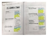 Types of Elaboration w/ Examples Glue in Writing Journal R