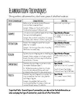 Elaboration Practice - Hands-on Activity / Worksheet