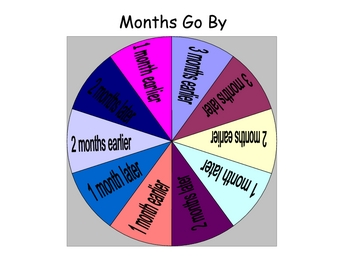 Elapsed Days and Months - Spinner Game