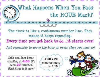 Elapsed Time Activity Pack ~Common Core 3.MD.1~