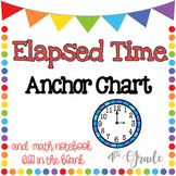 Elapsed Time Anchor Chart