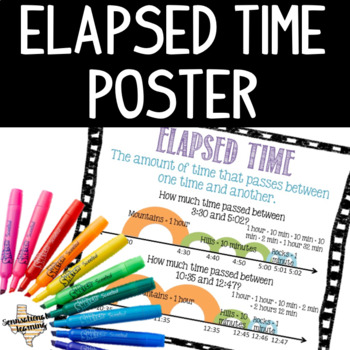 Elapsed Time Anchor Chart/ Poster
