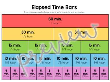 Elapsed Time Bars