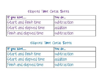 Elapsed Time Cheat Sheet
