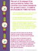 Elapsed Time Common Core Word Problem Collection: Grade 3-4
