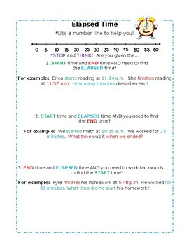 Elapsed Time - Example Word Problems