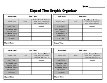 Elapsed Time Graphic Organizer