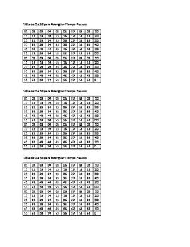 """Elapsed Time """"Hundreds Chart"""""""