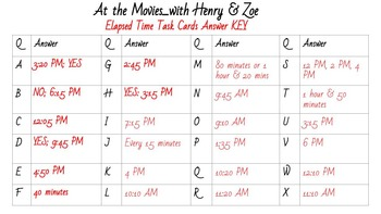 Elapsed Time/Intervals of Time Math Activity Set (TEKS: 3.7C & CCSS 3.MD.A.1)