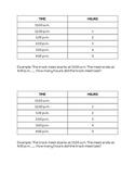 Elapsed Time - Math Journal