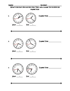 Elapsed Time Minutes