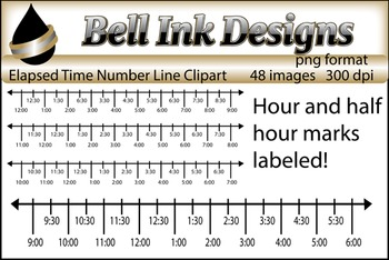 3.MD.1 Elapsed Time Number Line Clipart