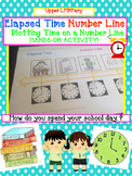 DIGITAL -Elapsed Time Number Line Hands-On Activity - Distance Learning
