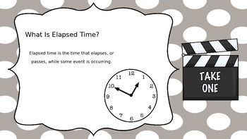Elapsed Time Number Line Lesson/Posters/Task Cards