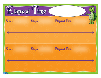 "Elapsed Time On A Number Line Anchor Chart- 8½"" x 11"""