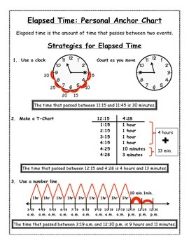 Elapsed Time Packet