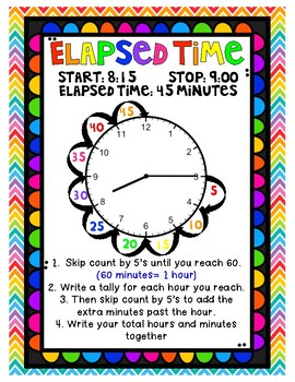 elapsed time Project elapsed time is the total number of calendar days (excluding holidays and other non-working days) that have been consumed for performing the project or its.